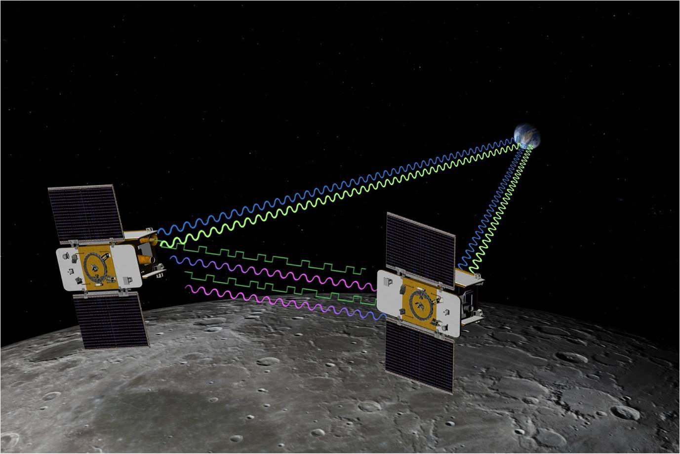 NASA's GRAIL mission