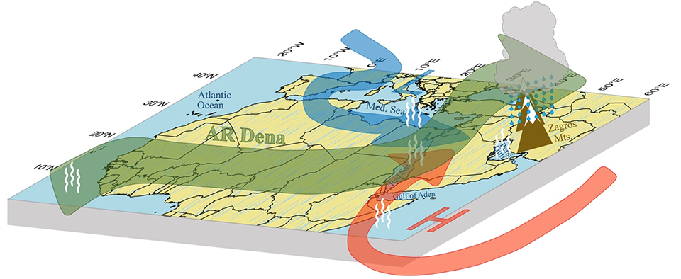 Features contributing to Atmospheric River Dena