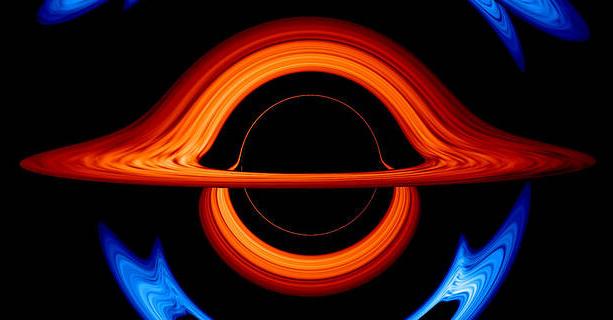 Visualization of two orbiting supermassive black holes